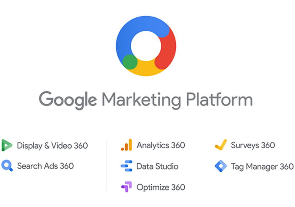 Google Marketing Platform Display and Video